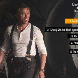 Taquilla del final de Septiembre de 2021 – La despedida de Daniel Craig como el agente Bond lideró la taquilla
